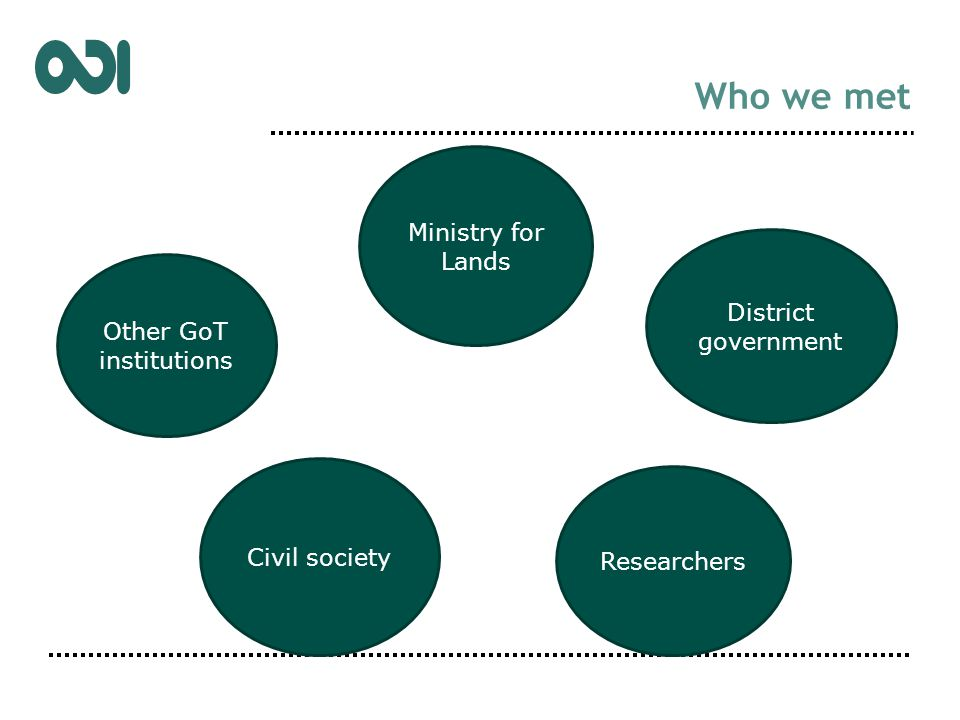 Who we met Other GoT institutions Ministry for Lands District government Researchers Civil society