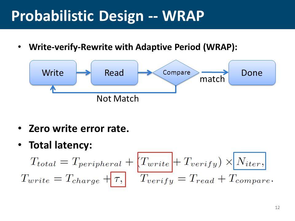 Probabilistic Design -- WRAP Write-verify-Rewrite with Adaptive Period (WRAP): Zero write error rate.