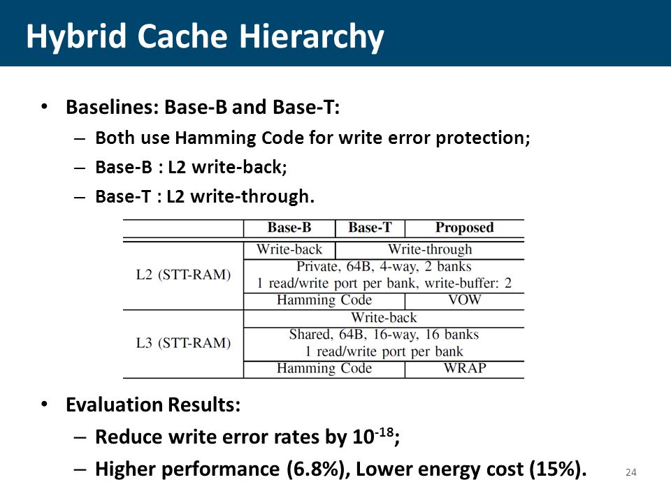 Hybrid Cache Hierarchy Baselines: Base-B and Base-T: – Both use Hamming Code for write error protection; – Base-B : L2 write-back; – Base-T : L2 write-through.