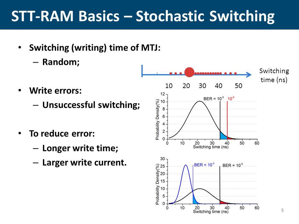 Probabilistic Design -- VOW For WRAP: – Verify stops the writes.