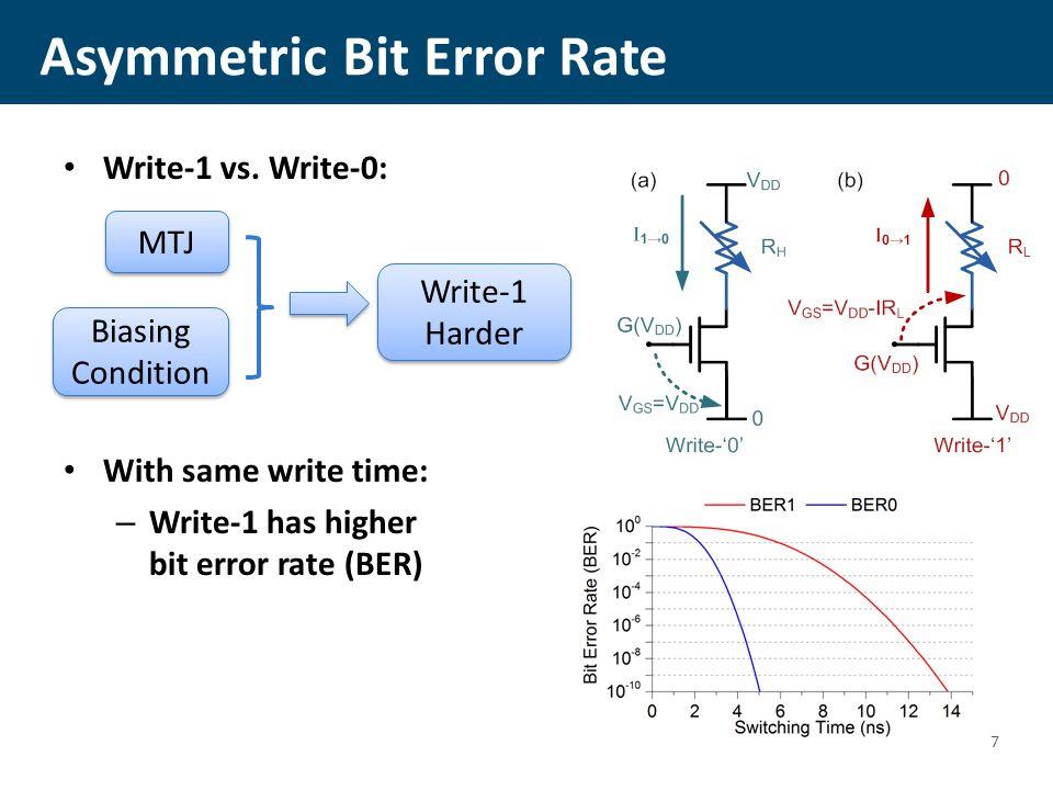 Asymmetric Bit Error Rate Write-1 vs.