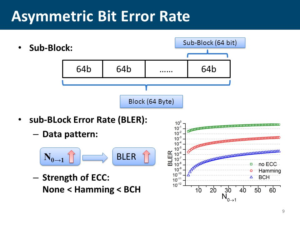 Hybrid Cache Hierarchy Energy: Evaluation Results: – Reduce write error rates by 10 -18 ; – Higher performance (6.8%) and Lower energy cost (15%).