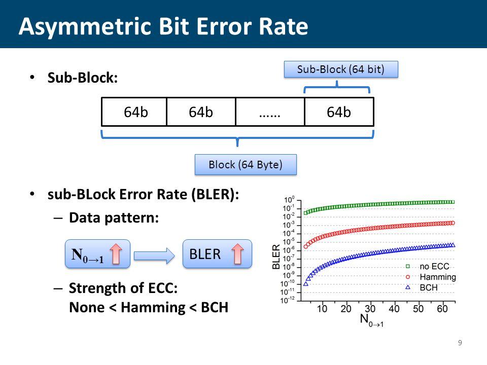 Asymmetric Bit Error Rate Sub-Block: sub-BLock Error Rate (BLER): – Data pattern: – Strength of ECC: None < Hamming < BCH 9 64b ……64b Block (64 Byte) Sub-Block (64 bit) N 0→1 BLER