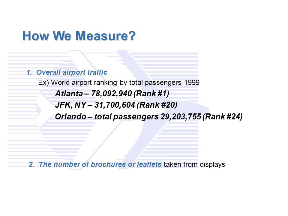 Message Effectiveness High recall rates for airport advertising Traveler arrive at airport 57 minutes Prior to departure On average Passengers spend 9