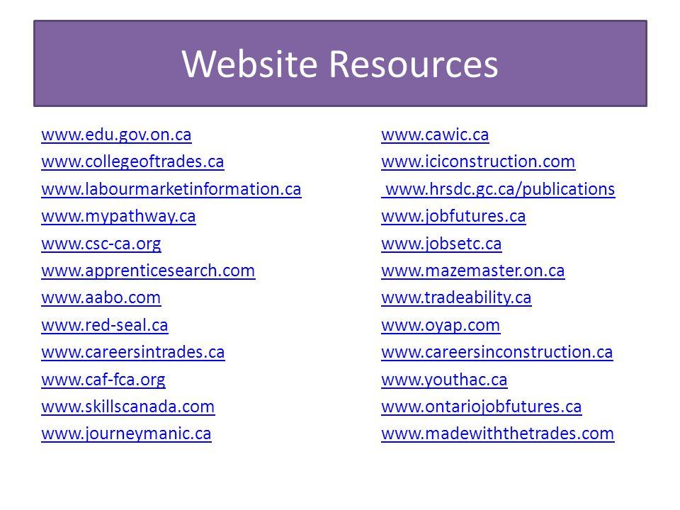 Website Resources www.edu.gov.on.cawww.cawic.ca www.collegeoftrades.cawww.iciconstruction.com www.labourmarketinformation.ca www.hrsdc.gc.ca/publications www.mypathway.cawww.jobfutures.ca www.csc-ca.orgwww.jobsetc.ca www.apprenticesearch.comwww.mazemaster.on.ca www.aabo.comwww.tradeability.ca www.red-seal.cawww.oyap.com www.careersintrades.cawww.careersinconstruction.ca www.caf-fca.orgwww.youthac.ca www.skillscanada.comwww.ontariojobfutures.ca www.journeymanic.cawww.madewiththetrades.com