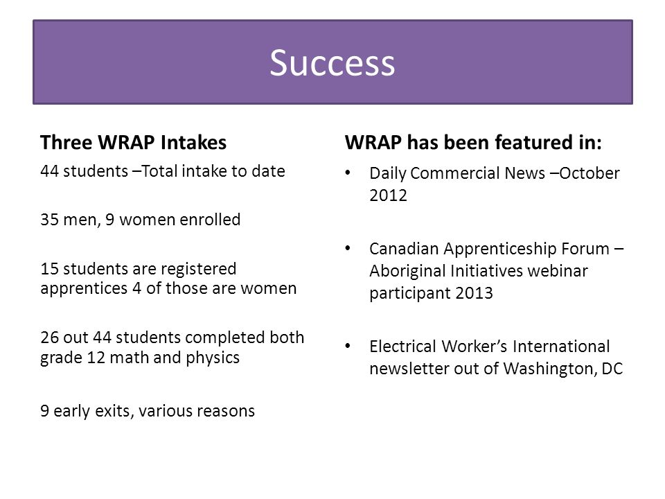 Success Three WRAP Intakes 44 students –Total intake to date 35 men, 9 women enrolled 15 students are registered apprentices 4 of those are women 26 out 44 students completed both grade 12 math and physics 9 early exits, various reasons WRAP has been featured in: Daily Commercial News –October 2012 Canadian Apprenticeship Forum – Aboriginal Initiatives webinar participant 2013 Electrical Worker's International newsletter out of Washington, DC