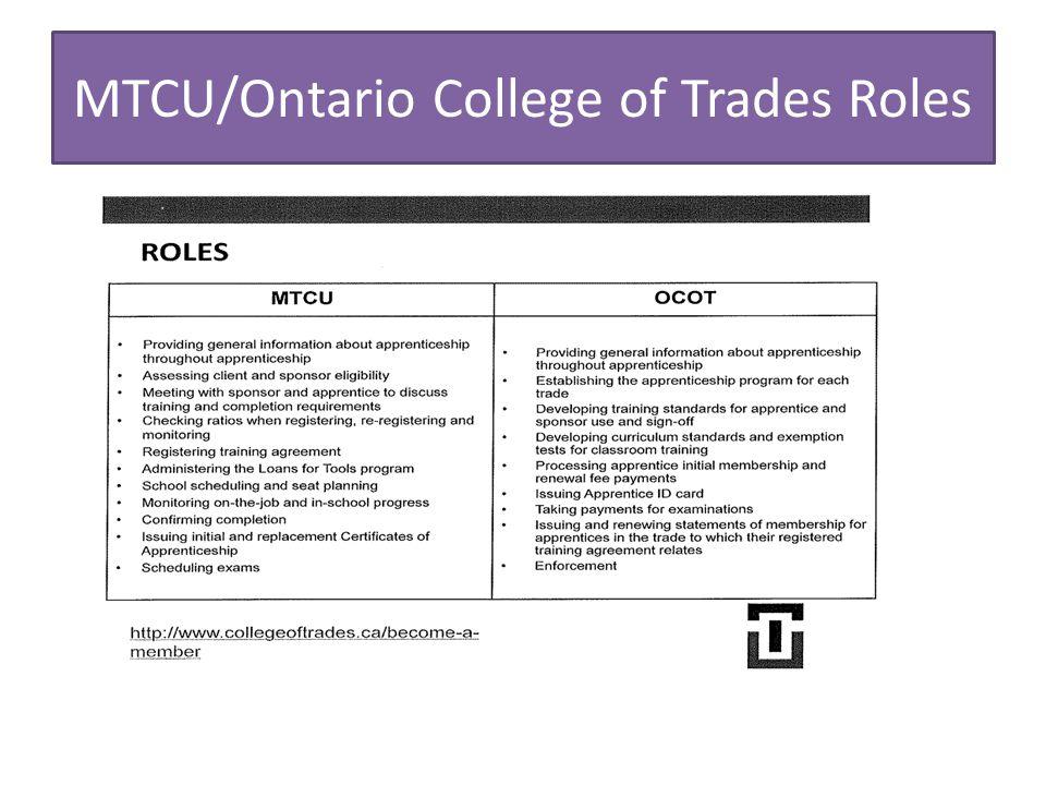 MTCU/Ontario College of Trades Roles