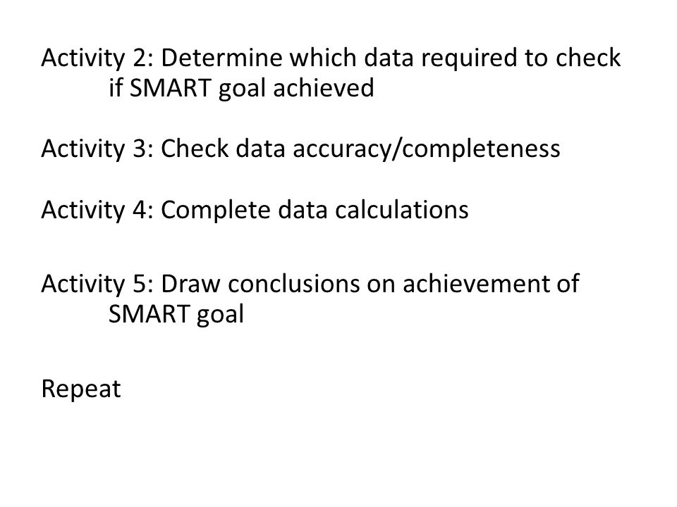 Activity 2: Determine which data required to check if SMART goal achieved Activity 3: Check data accuracy/completeness Activity 4: Complete data calcu