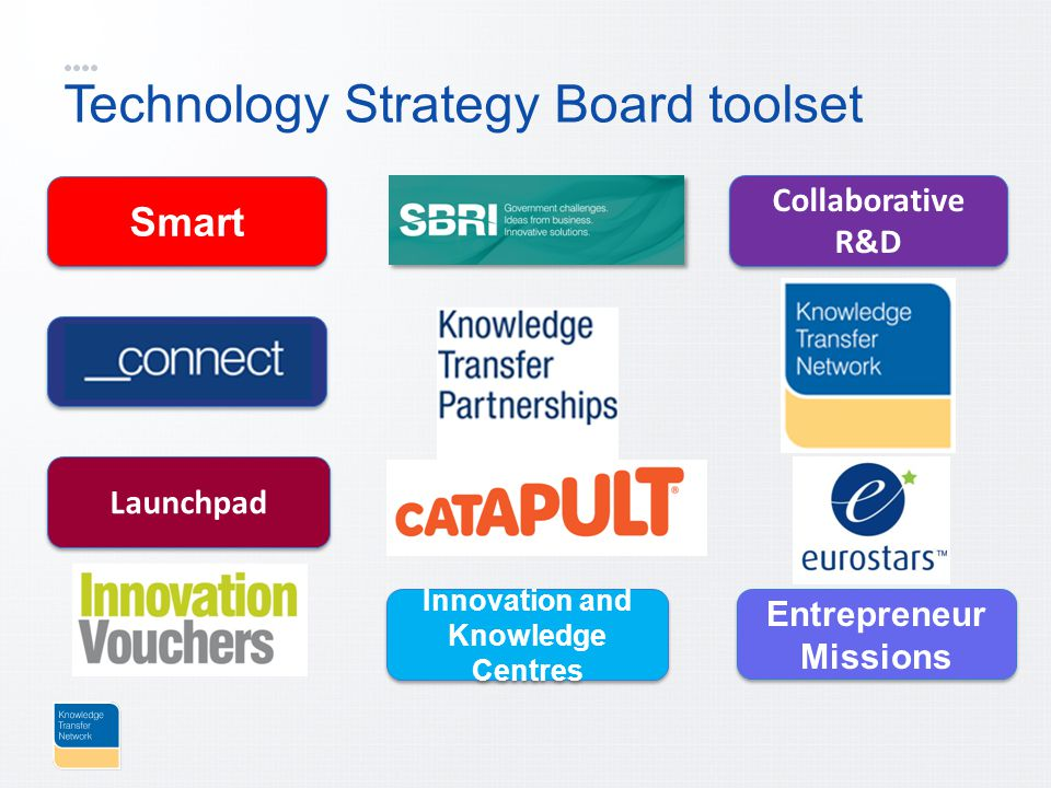 Collaborative R&D Smart Launchpad Innovation and Knowledge Centres Entrepreneur Missions Technology Strategy Board toolset