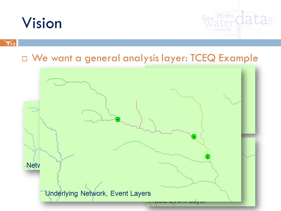 Vision  We want a general analysis layer: TCEQ Example 13 WAM Event Layer TMDL Event Layer Network Underlying Network, Event Layers