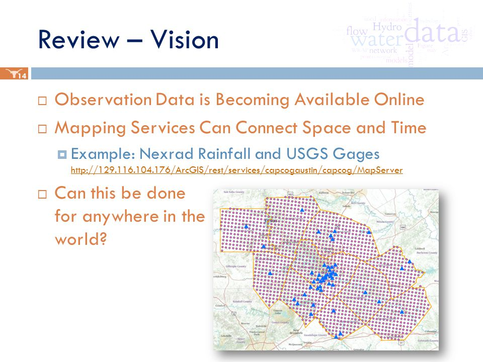 Review – Vision  Observation Data is Becoming Available Online  Mapping Services Can Connect Space and Time  Example: Nexrad Rainfall and USGS Gages http://129.116.104.176/ArcGIS/rest/services/capcogaustin/capcog/MapServer http://129.116.104.176/ArcGIS/rest/services/capcogaustin/capcog/MapServer  Can this be done for anywhere in the world.