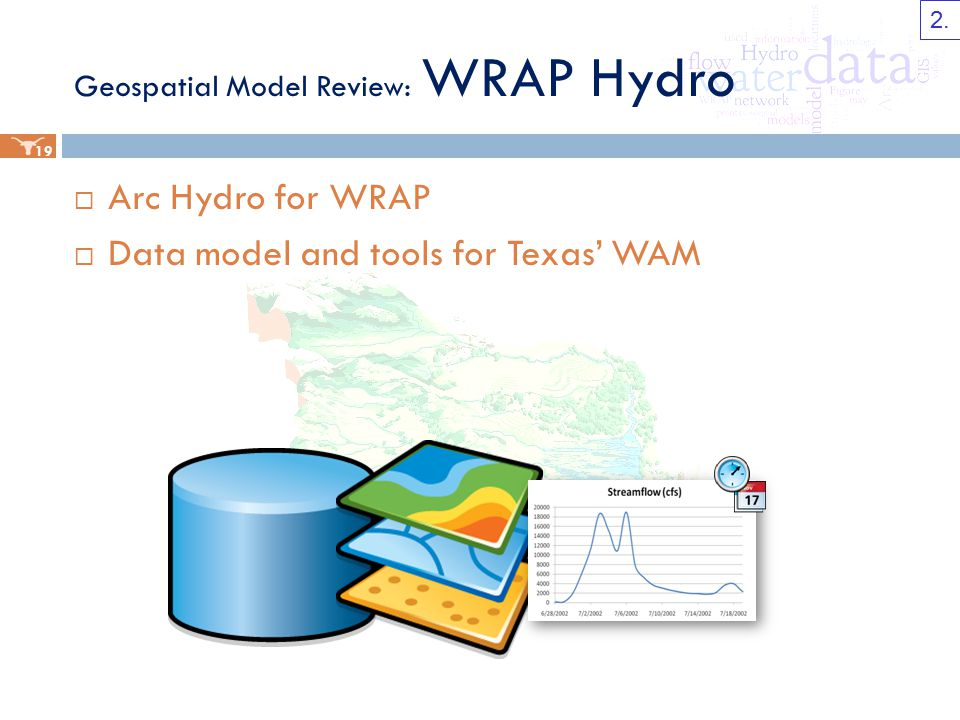 Geospatial Model Review: WRAP Hydro  Arc Hydro for WRAP  Data model and tools for Texas' WAM 19 2.