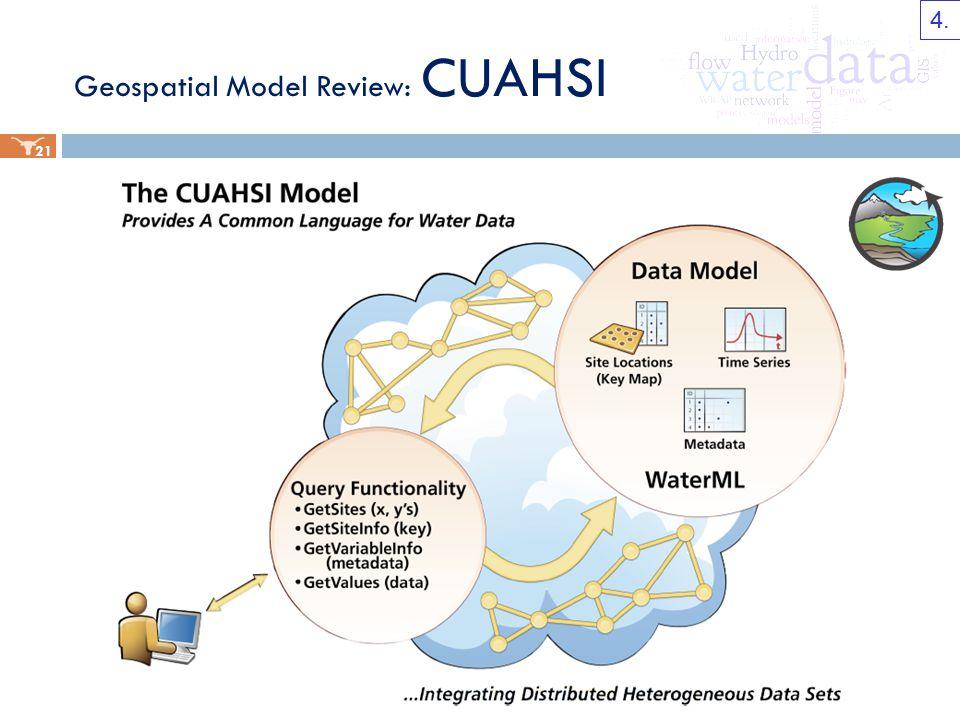 Geospatial Model Review: CUAHSI 21 4.