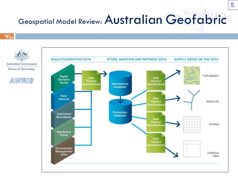 Geospatial Model Review: Australian Geofabric 22 5.