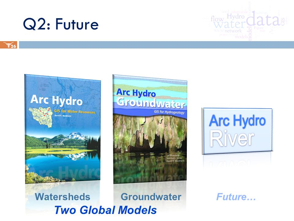Q2: Future 26 WatershedsGroundwater Two Global Models Future…