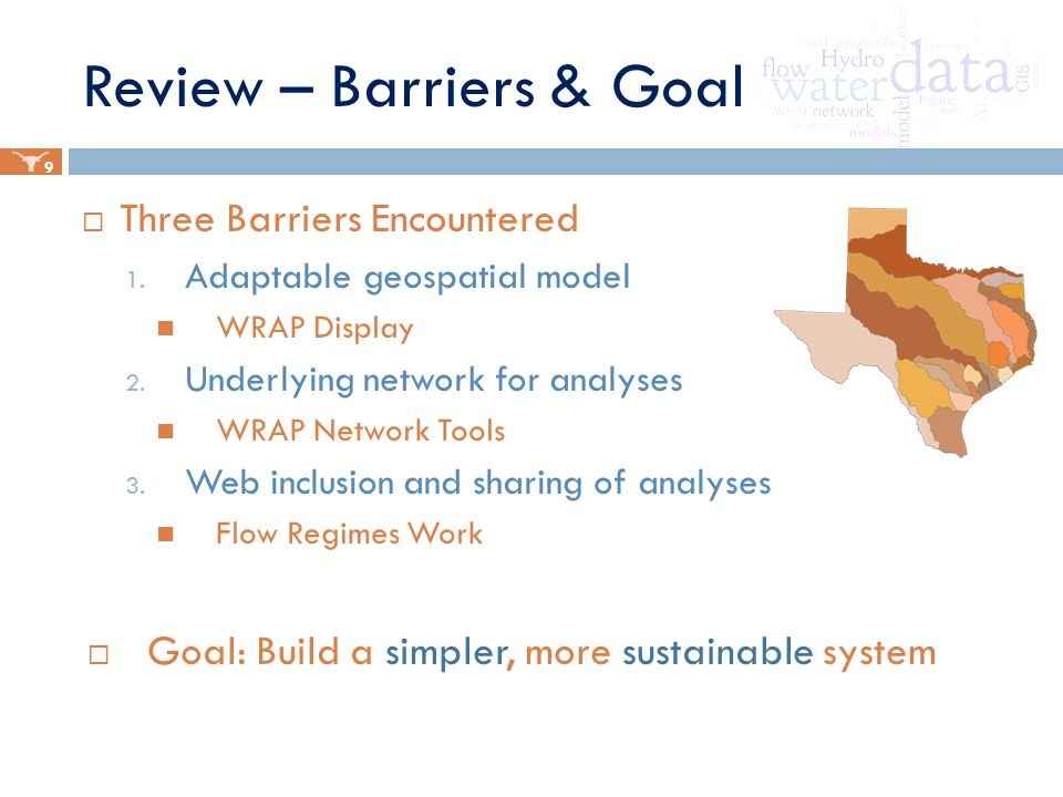 Review – Barriers & Goal  Three Barriers Encountered 1.