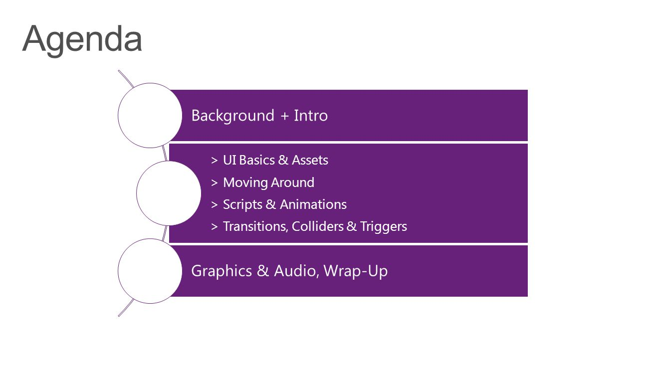 Background + Intro > UI Basics & Assets > Moving Around > Scripts & Animations > Transitions, Colliders & Triggers Graphics & Audio, Wrap-Up