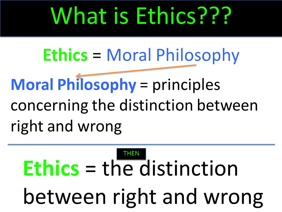 Ethics = Moral Philosophy What is Ethics??.