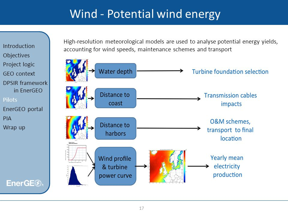Wind - Potential wind energy High-resolution meteorological models are used to analyse potential energy yields, accounting for wind speeds, maintenance schemes and transport 17 Introduction Objectives Project logic GEO context DPSIR framework in EnerGEO Pilots EnerGEO portal PIA Wrap up