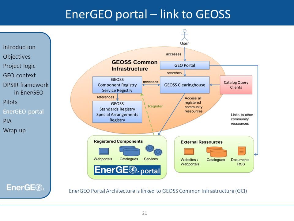 EnerGEO portal – link to GEOSS 21 Introduction Objectives Project logic GEO context DPSIR framework in EnerGEO Pilots EnerGEO portal PIA Wrap up EnerG
