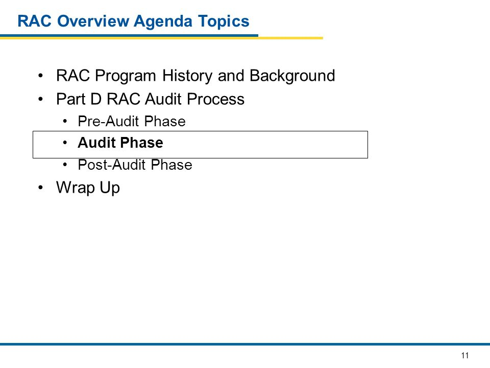 11 RAC Overview Agenda Topics RAC Program History and Background Part D RAC Audit Process Pre-Audit Phase Audit Phase Post-Audit Phase Wrap Up