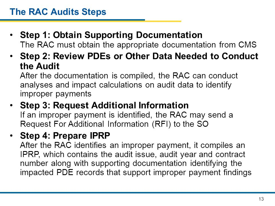 13 The RAC Audits Steps Step 1: Obtain Supporting Documentation The RAC must obtain the appropriate documentation from CMS Step 2: Review PDEs or Othe