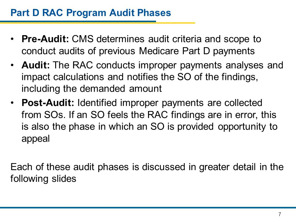 8 RAC Overview Agenda Topics RAC Program History and Background Part D RAC Audit Process Pre-Audit Phase Audit Phase Post-Audit Phase Wrap Up