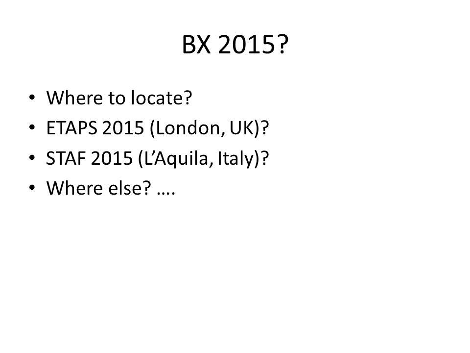 BX 2015 Where to locate ETAPS 2015 (London, UK) STAF 2015 (L'Aquila, Italy) Where else ….