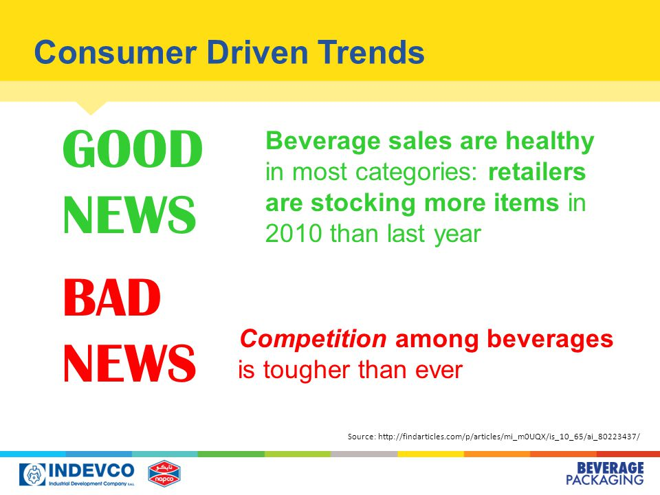 Consumer Driven Trends Beverage sales are healthy in most categories: retailers are stocking more items in 2010 than last year Source: http://findarticles.com/p/articles/mi_m0UQX/is_10_65/ai_80223437/ GOOD NEWS BAD NEWS Competition among beverages is tougher than ever