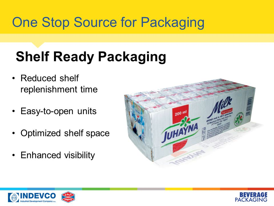 One Stop Source for Packaging Shelf Ready Packaging Reduced shelf replenishment time Easy-to-open units Optimized shelf space Enhanced visibility