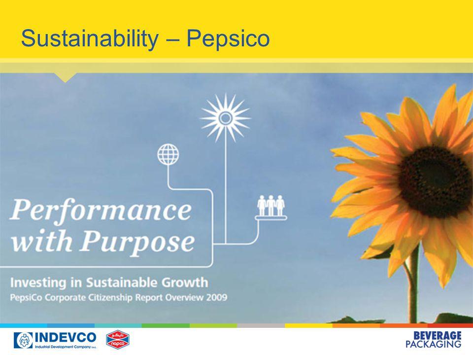 Sustainability – Pepsico