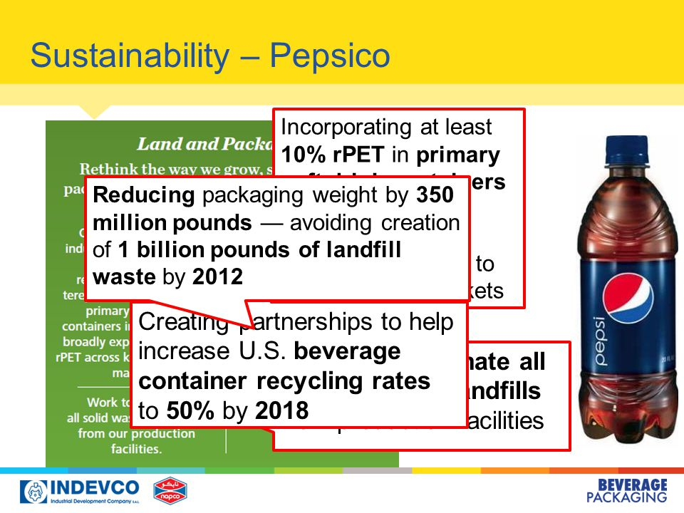 Working to eliminate all solid waste to landfills from production facilities Incorporating at least 10% rPET in primary soft drink containers in U.S Broadly expanding to international markets Creating partnerships to help increase U.S.