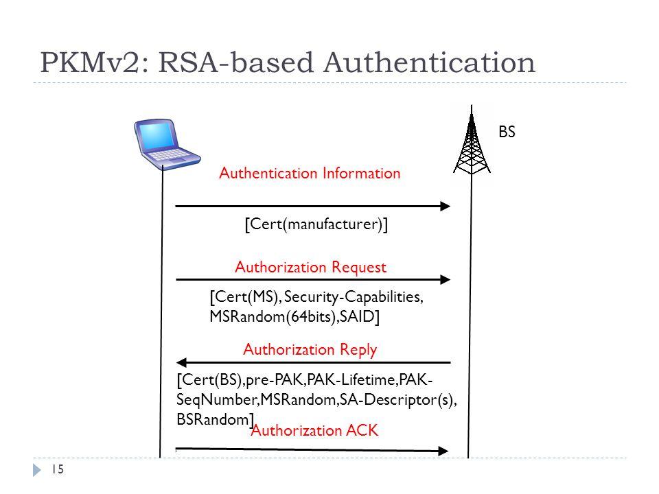 PKMv2: RSA-based Authentication BS Authentication Information Authorization Request [Cert(manufacturer)] [Cert(MS), Security-Capabilities, MSRandom(64bits),SAID] Authorization Reply [Cert(BS),pre-PAK,PAK-Lifetime,PAK- SeqNumber,MSRandom,SA-Descriptor(s), BSRandom]  Authorization ACK 15