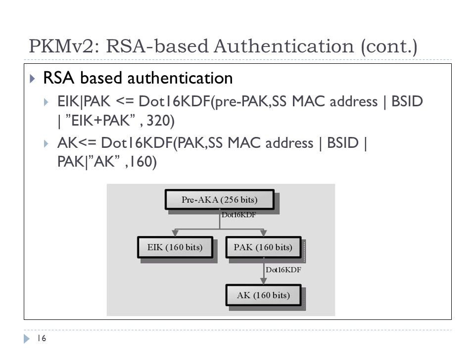 PKMv2: RSA-based Authentication (cont.)  RSA based authentication  EIK|PAK <= Dot16KDF(pre-PAK,SS MAC address | BSID | EIK+PAK , 320)  AK<= Dot16KDF(PAK,SS MAC address | BSID | PAK| AK ,160) 16