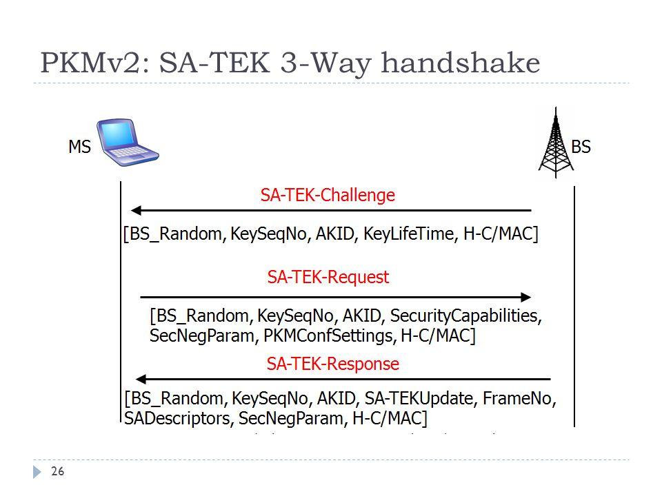 PKMv2: SA-TEK 3-Way handshake 26