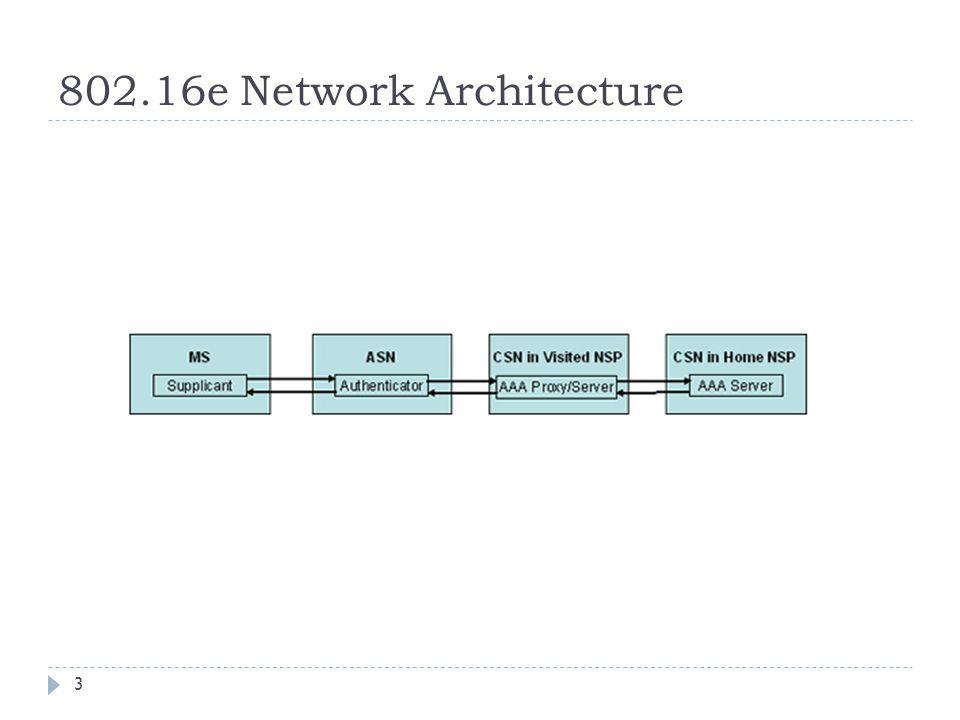 802.16e Network Architecture 3