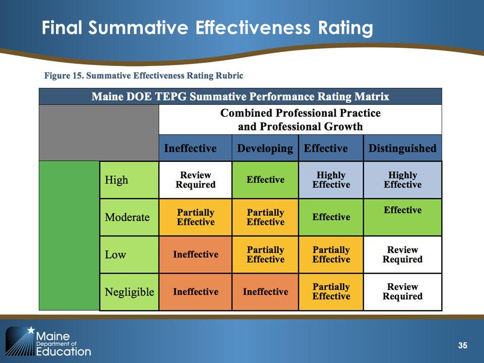 Final Summative Effectiveness Rating 35