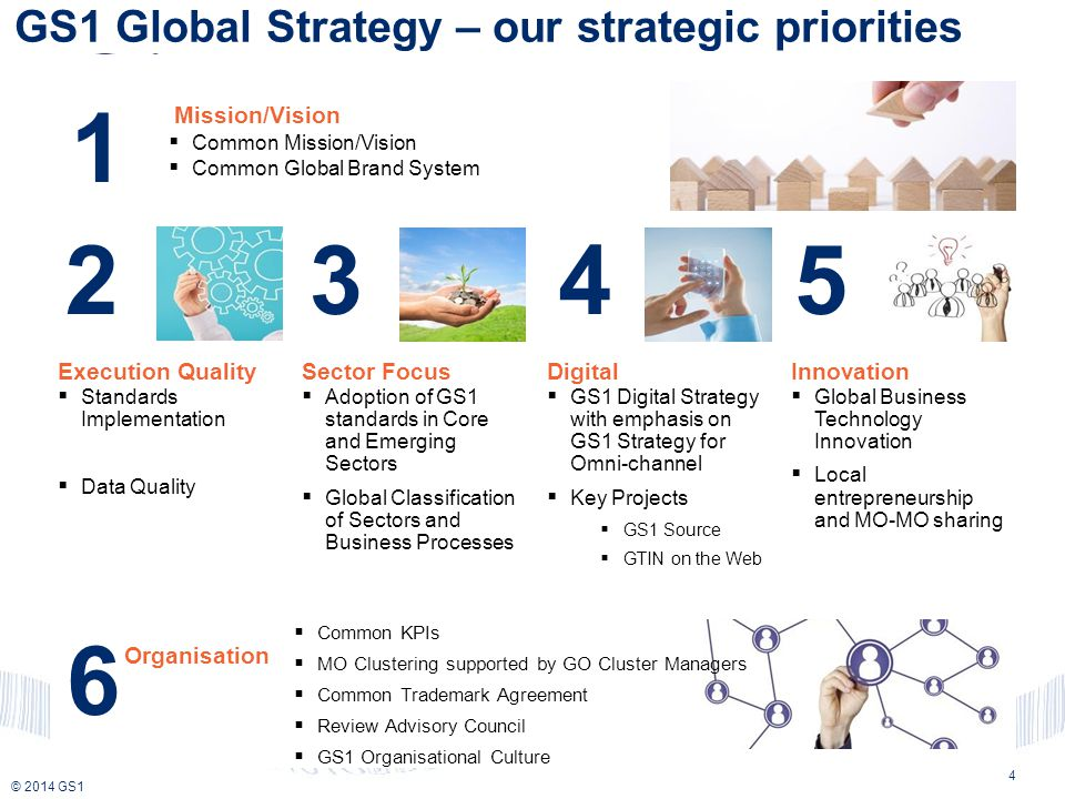 © 2014 GS1 Organisation 6 Execution QualityInnovation 2345 GS1 Global Strategy – our strategic priorities Mission/Vision  Adoption of GS1 standards i
