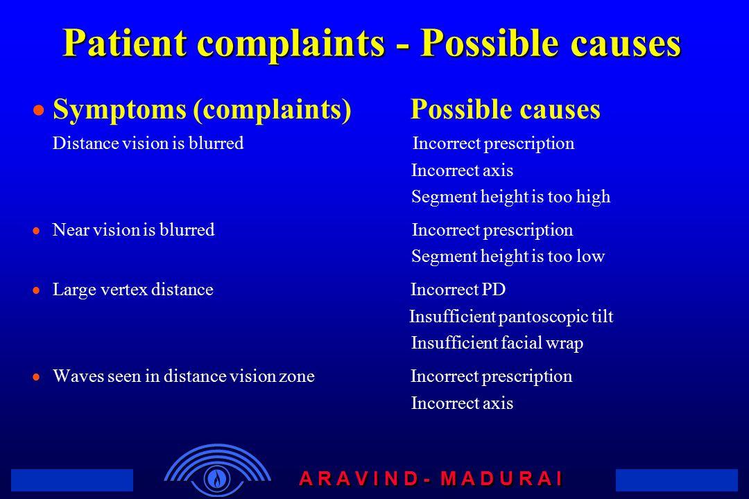A R A V I N D - M A D U R A I Patient complaints - Possible causes  Symptoms (complaints) Possible causes Distance vision is blurred Incorrect prescr