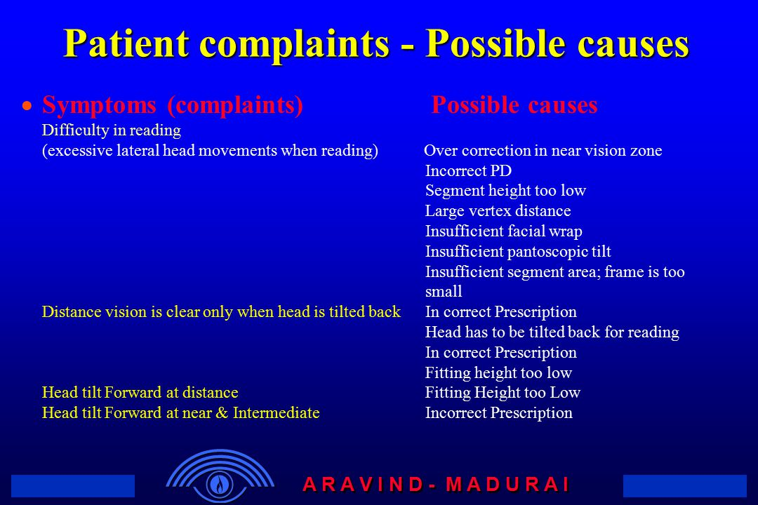 A R A V I N D - M A D U R A I Patient complaints - Possible causes  Symptoms (complaints) Possible causes Difficulty in reading (excessive lateral he