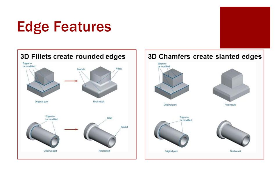 Edge Features 3D Fillets create rounded edges 3D Chamfers create slanted edges