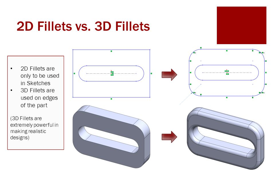 2D Fillets vs. 3D Fillets 2D Fillets are only to be used in Sketches 3D Fillets are used on edges of the part (3D Fillets are extremely powerful in ma