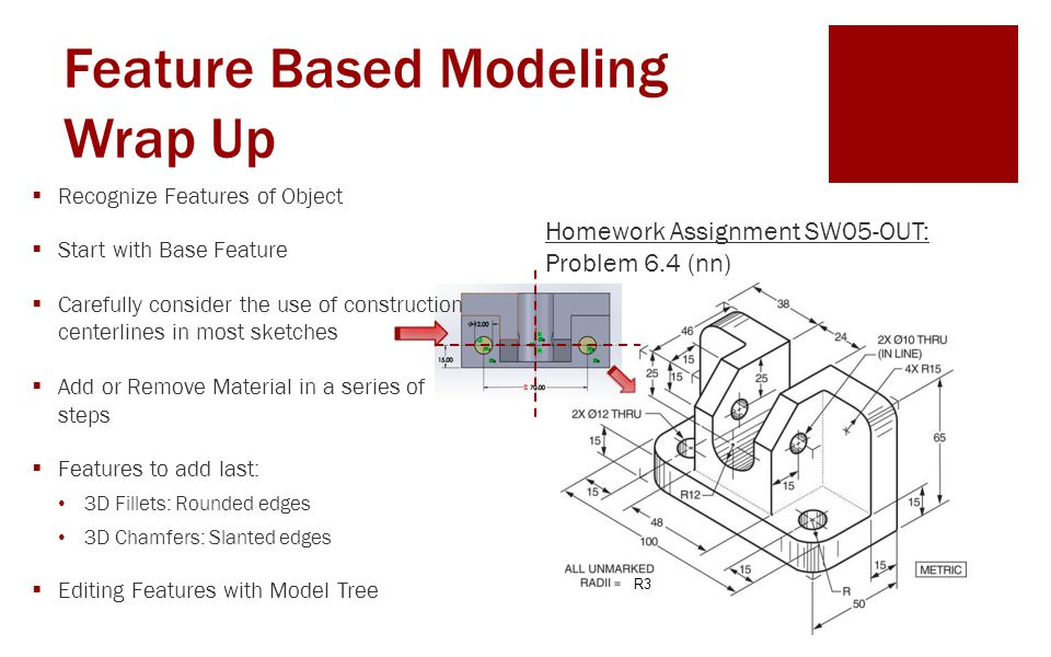 Feature Based Modeling Wrap Up Homework Assignment SW05-OUT: Problem 6.4 (nn) R3  Recognize Features of Object  Start with Base Feature  Carefully