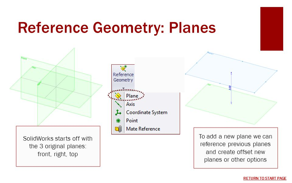 Reference Geometry: Planes SolidWorks starts off with the 3 original planes: front, right, top To add a new plane we can reference previous planes and