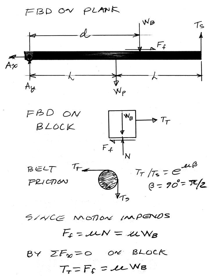 ENGR36_Flat_n_Belt_Friction_Balance_H13e_P8_133.pptx 5 Bruce Mayer, PE Engineering-36: Engineering Mechanics - Statics