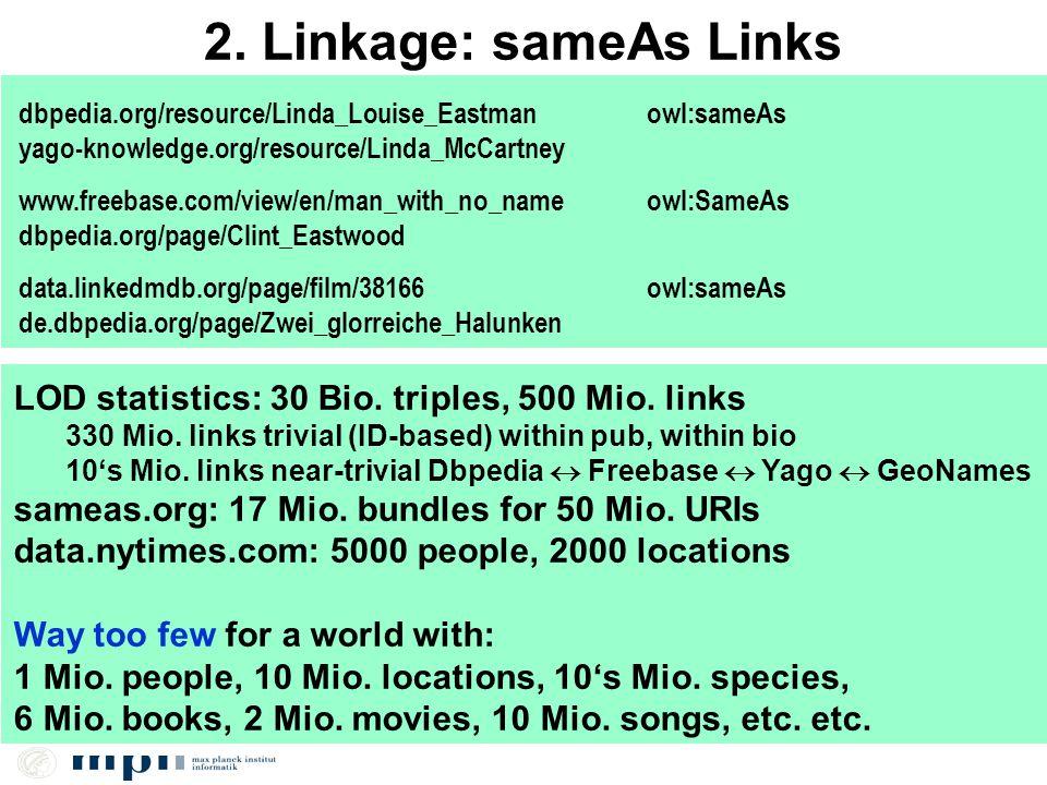 2. Linkage: sameAs Links dbpedia.org/resource/Linda_Louise_Eastman owl:sameAs yago-knowledge.org/resource/Linda_McCartney www.freebase.com/view/en/man