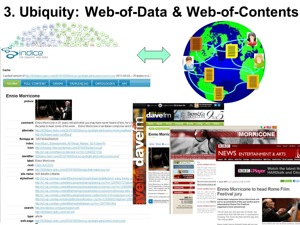 3. Ubiquity: Web-of-Data & Web-of-Contents