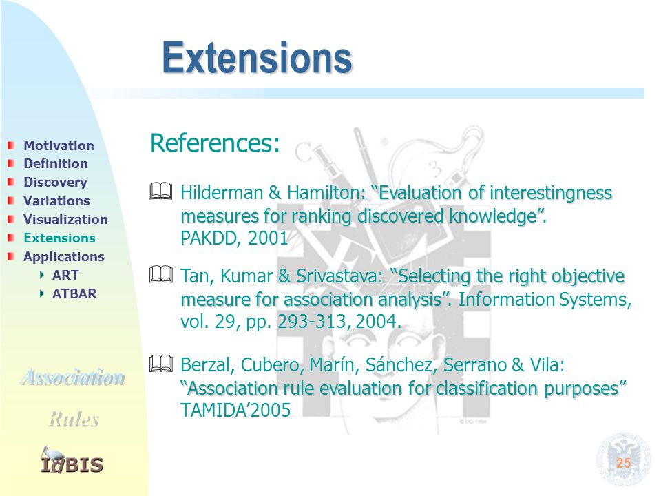 "25 Extensions References: ""Evaluation of interestingness measures for ranking discovered knowledge""  Hilderman & Hamilton: ""Evaluation of interesting"
