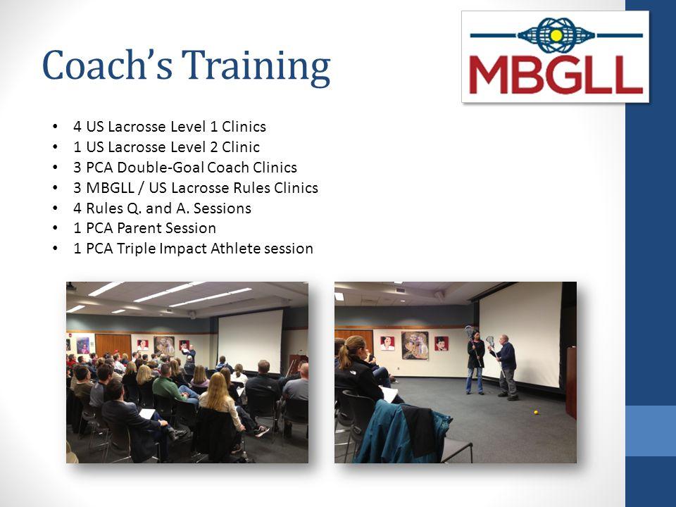 Coach's Training 4 US Lacrosse Level 1 Clinics 1 US Lacrosse Level 2 Clinic 3 PCA Double-Goal Coach Clinics 3 MBGLL / US Lacrosse Rules Clinics 4 Rules Q.