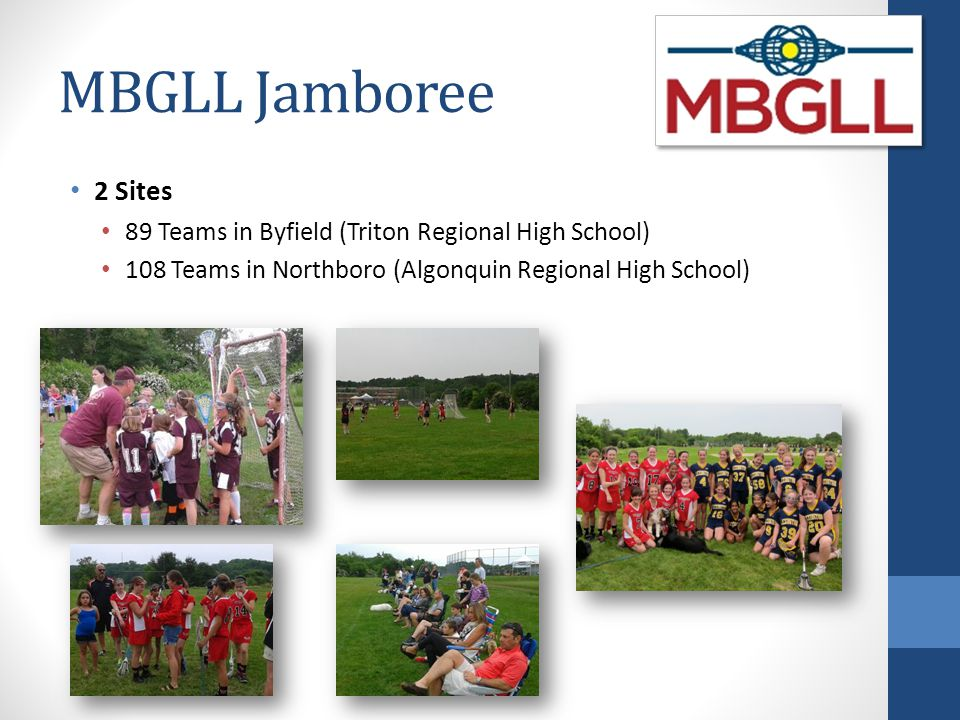 MBGLL Jamboree 2 Sites 89 Teams in Byfield (Triton Regional High School) 108 Teams in Northboro (Algonquin Regional High School)